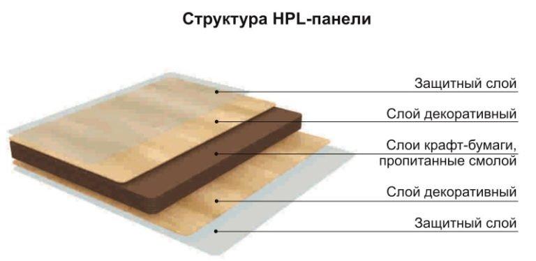 Вентилируемые фасады, фото-3