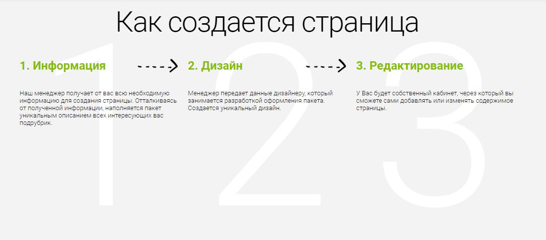 Справочник предприятий, фото-3