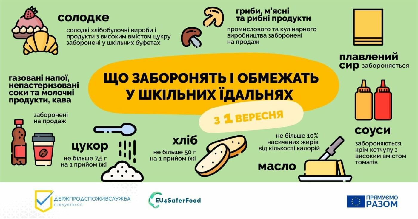 Вінницьким школярам в їдальнях зменшать кількість хліба і цукру, фото-1