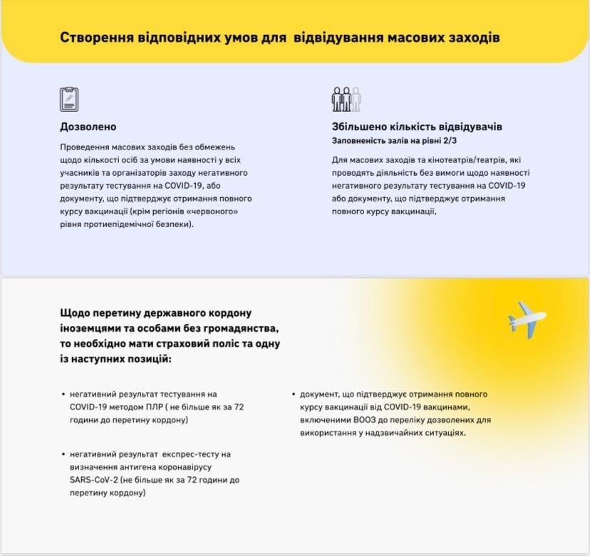 В Україні послабили обмеження адаптивного карантину, фото-1